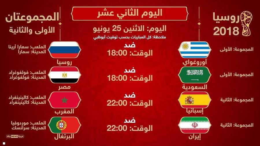 مصر ضد السعودية، ومباراة للمغرب