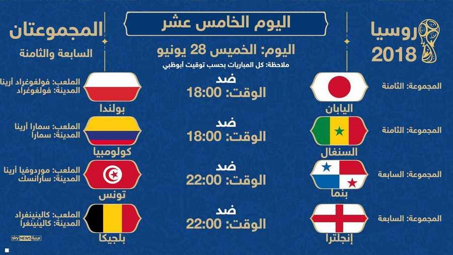 تونس تشارك في اليوم الأخير من الدور الأول
