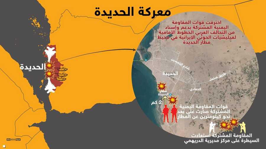 مواقف المقاومة اليمنية المشتركة على أرض المعركة