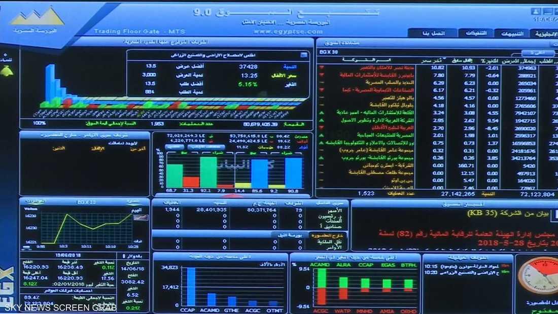 def012f874e8b مصر.. مؤشرات البورصة تعكس نجاح الإصلاح الاقتصادي
