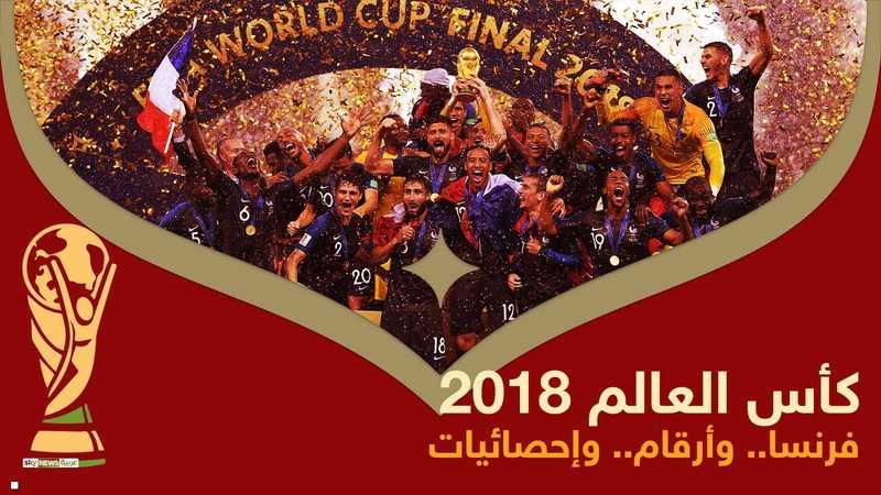 كل شيء عن كأس العالم 2018