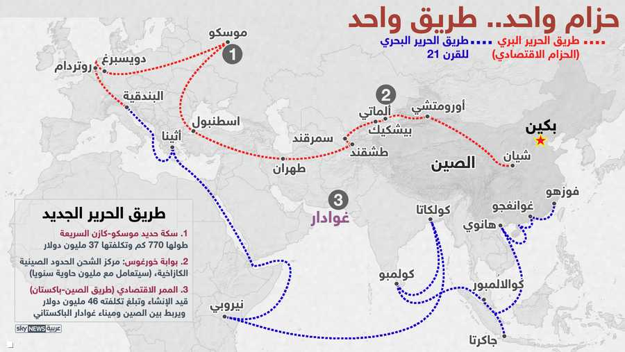 """Résultat de recherche d'images pour """"طريق الحرير"""""""