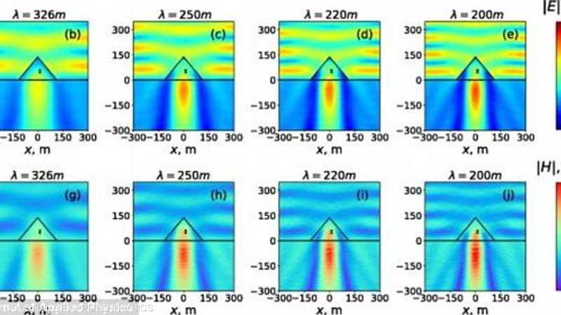 الطاقة الكهرومغناطيسية داخل الهرم
