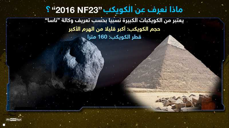 حجم الكويكب