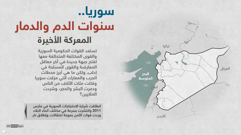 محطات رئيسية في الصراع السوري