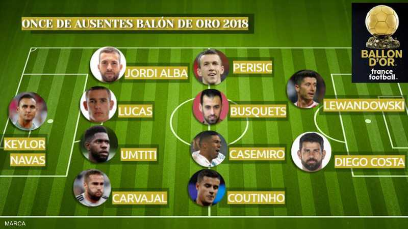11 لاعبا غائبون عن القائمة