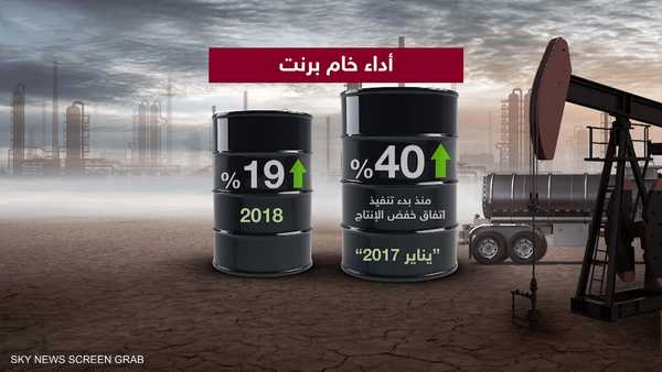 توجهات الشركات العالمية للاستثمار في قطاع الطاقة السعودي