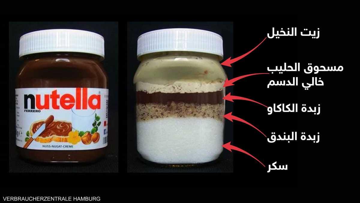 5 مكونات في شوكولاتة نوتيلا