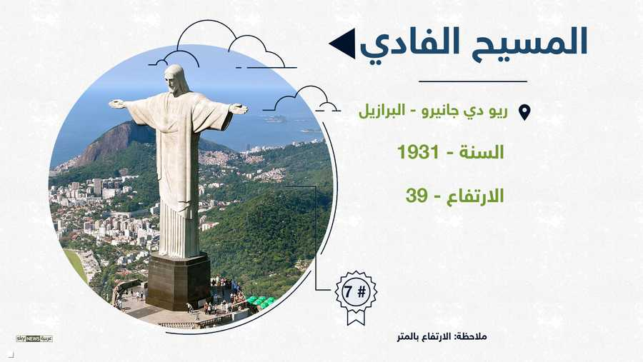 تمثال المسيح في ريو البرازيلية