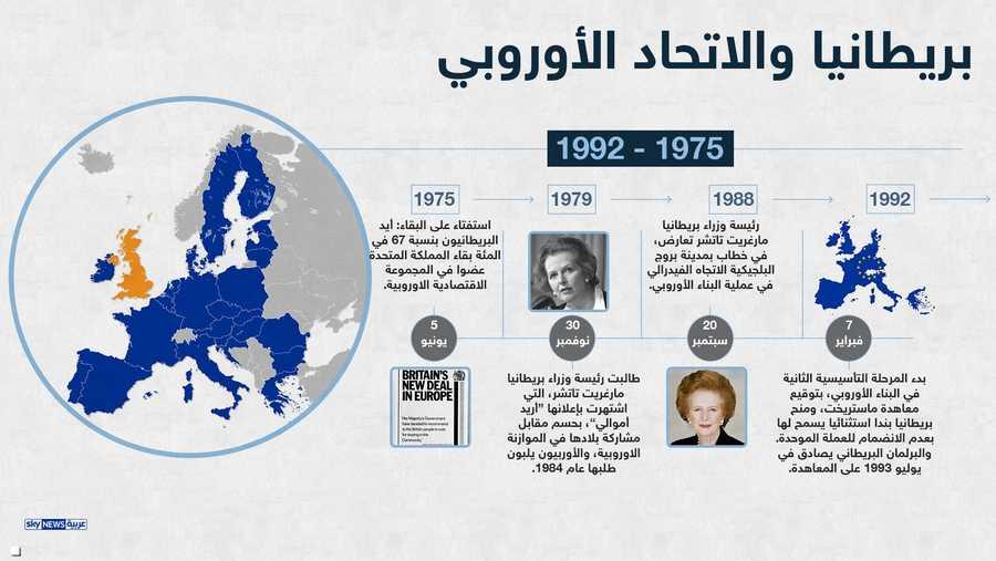 قبول بريطانيا في الاتحاد