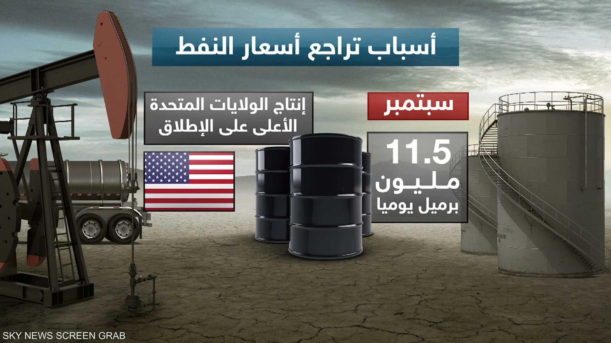 ترقب أسواق النفط لاجتماع منتجي أوبك والمستقلين في فيينا