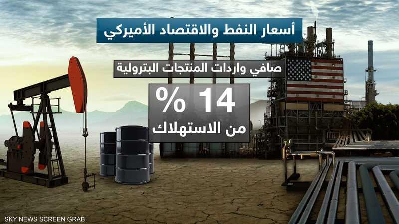 ترامب: أسعار النفط المنخفضة مفيدة للاقتصاد