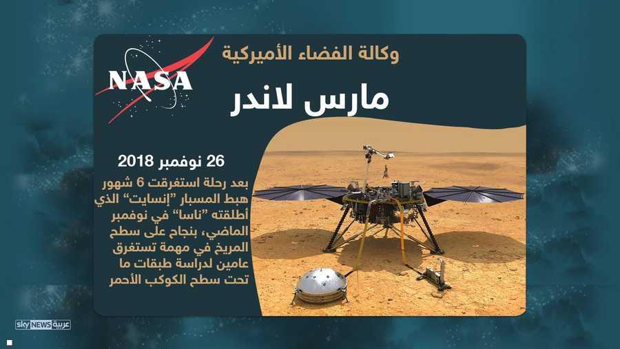 هبط مسبار إنسايت على المريخ عام 2018