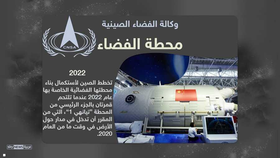 بدأ وكالة الفضاء الصينية بمشروع إنشاء محطة فضائية صينية