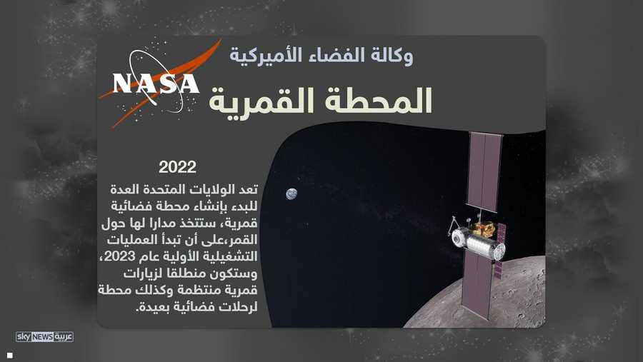 وفي الأثناء تحاول ناسا إنشاء محطة مدارية حول القمر لتكون منطلقا لرحلات قمرية وبين الكواكب
