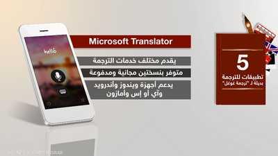 5 تطبيقات للترجمة بديلة لغوغل