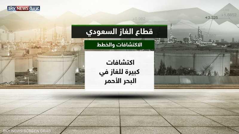 السعودية تسعى لأن تصبح من أكبر 5 منتجين للغاز عالميا