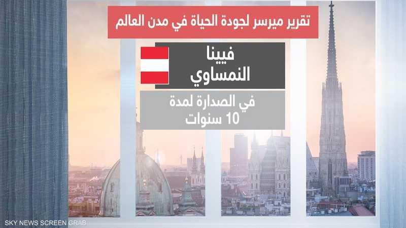 فيينا تتصدر قائمة أفضل المدن للعيش