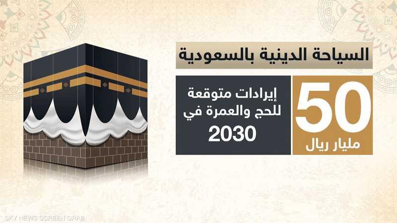 خطط لجذب 30 مليون حاج ومعتمر بحلول 2030