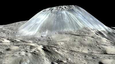 يمكن العثور على سيريس في حزام الكويكبات بين المريخ والمشتري.