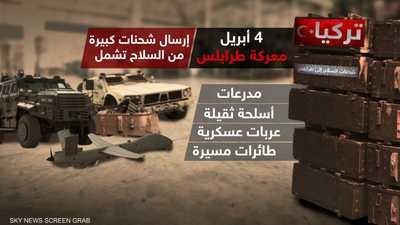 تركيا تقر ببيع السلاح لميليشيات طرابلس