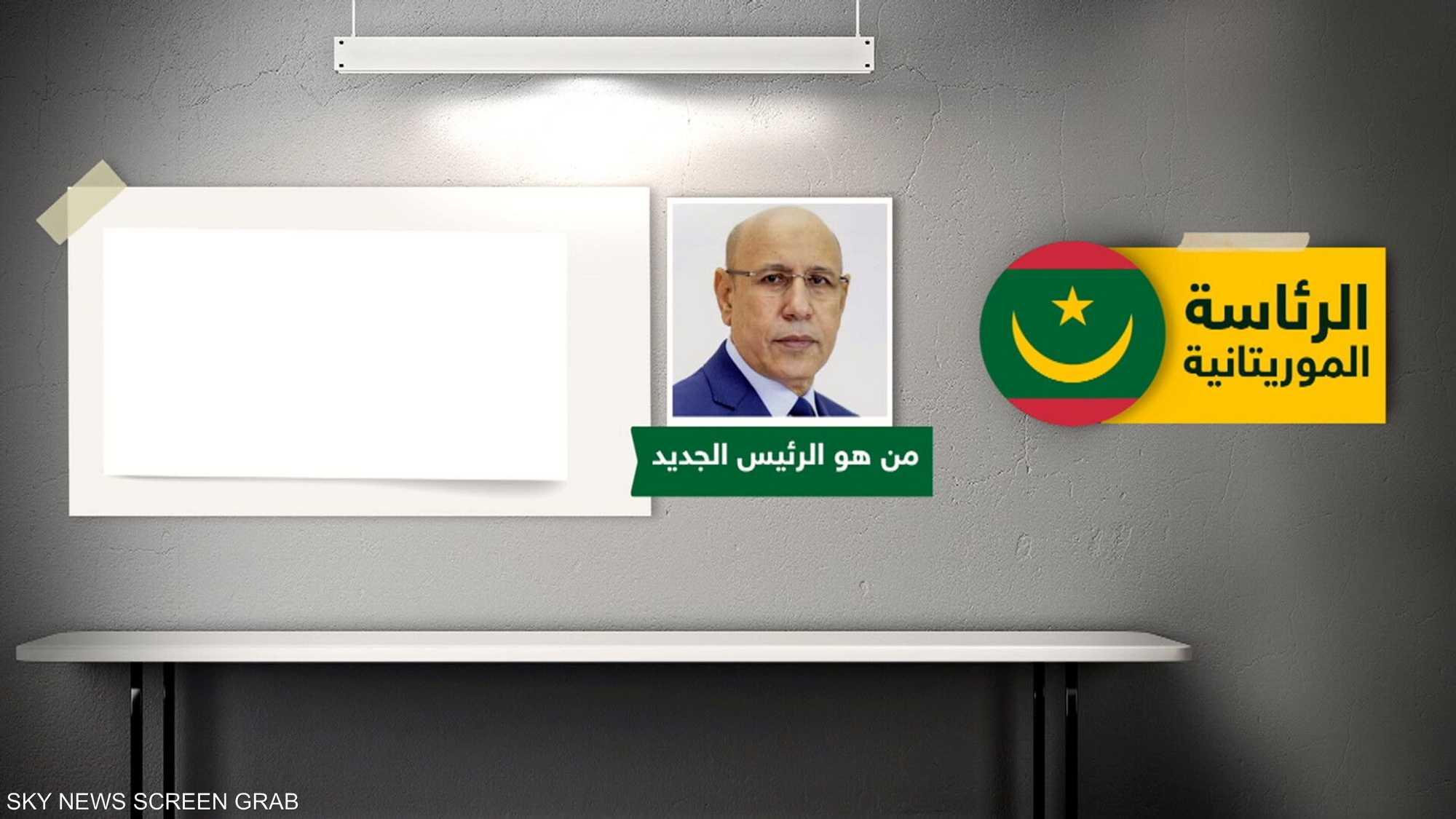 """""""ولد الغزواني"""" يعلن فوزه في انتخابات الرئاسة الموريتانية"""