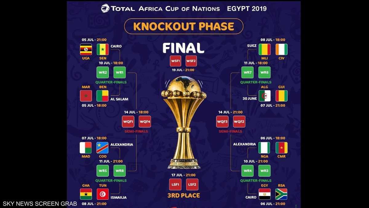 مباريات خروج المغلوب في أمم أفريقيا