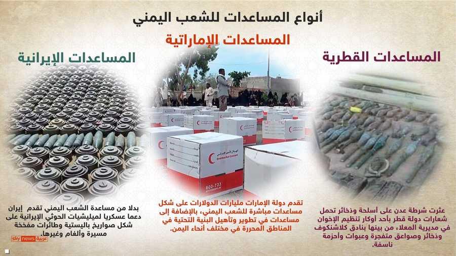 توجه إيران وقطر مساعدات من نوع مختلف لليمنيين، حيث تمدان الميليشيات الحوثية وتنظيم الإخوان بالأسلحة.