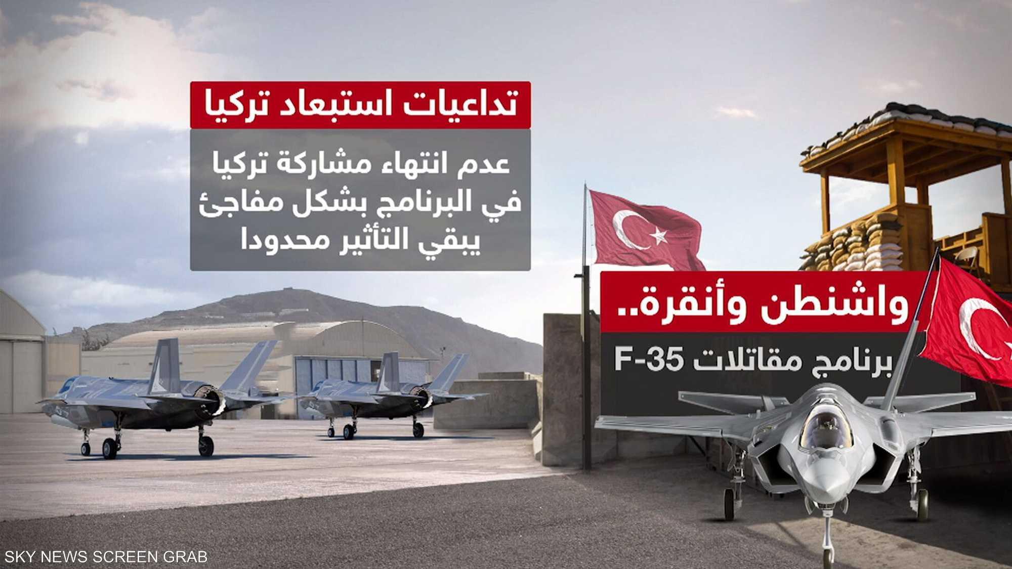 واشنطن: رادارات S400 تكشف القدرة العسكرية لمقاتلة F35