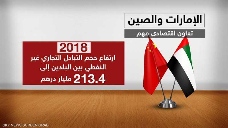 الإمارات والصين.. تعاون اقتصادي مهم