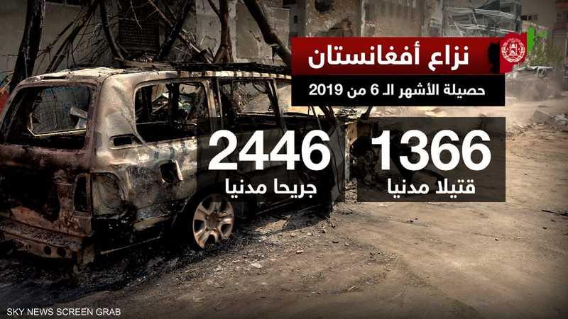الأمم المتحدة تحذر من ارتفاع ضحايا الحرب المدنيين