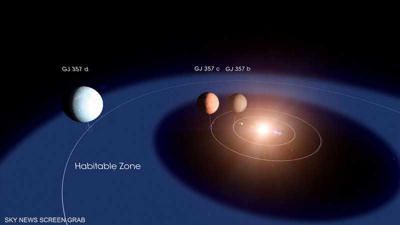 ناسا أعلنت اكتشاف كوكب عملاق شبيه بالأرض
