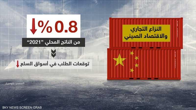 هبوط قيمة اليوان قد يضعف طلب الصين على السلع