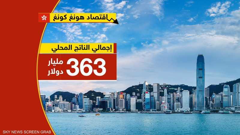 هونغ كونغ.. ثامن أكبر دولة مصدرة للبضائع
