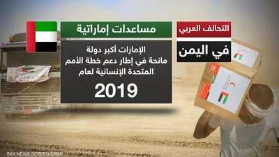 الإمارات والسعودية تتصدران العمل الإنساني إقليميا ودوليا
