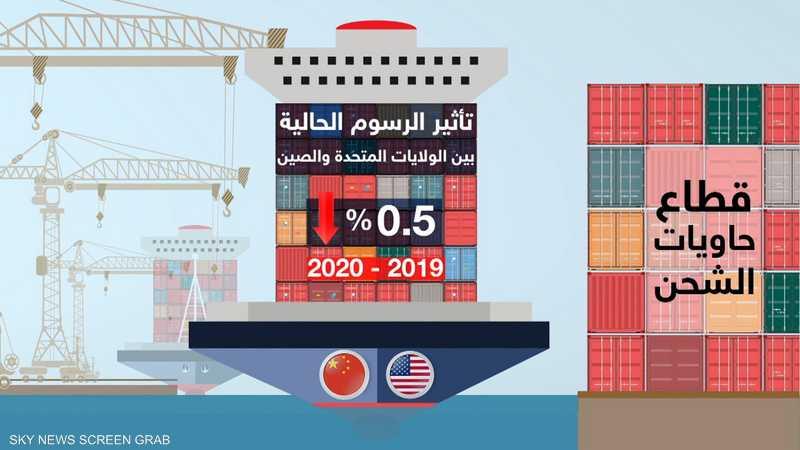 قطاع الشحن شريان الاقتصاد العالمي