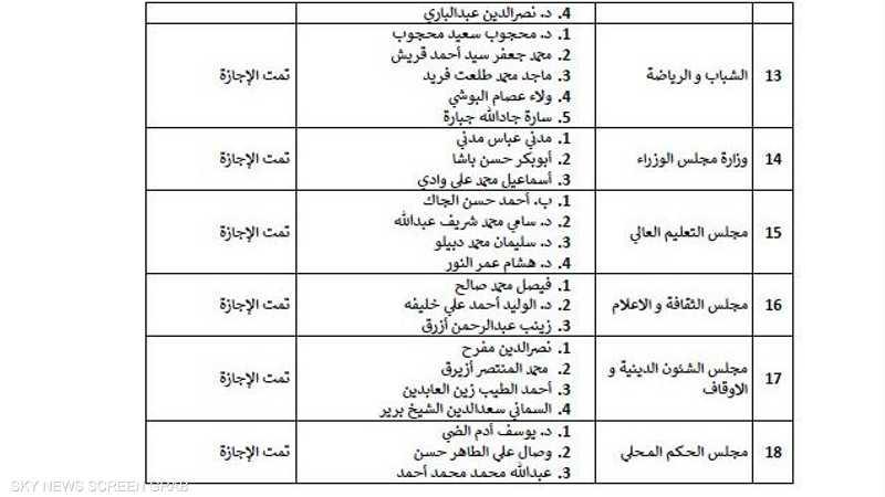 الوزراء المرشحون 3