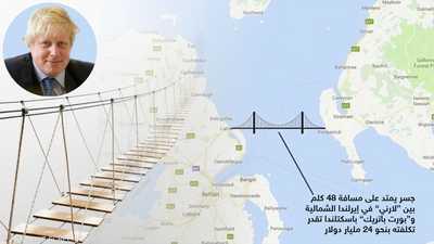 "جسر جونسون بين أيرلندا واسكتلندا يكلف 19 مليار دولار ""فقط"""
