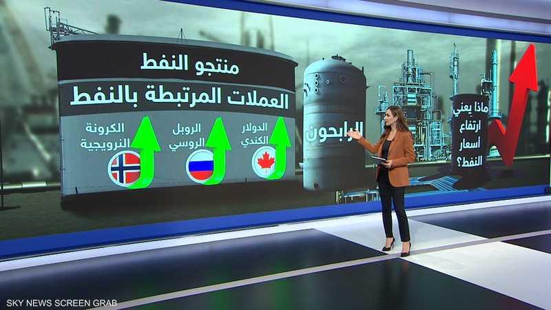 أسعار النفط.. الرابحون والخاسرون