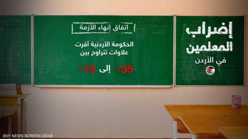 إضراب المعلمين في الأردن.. اتفاق إنهاء الأزمة
