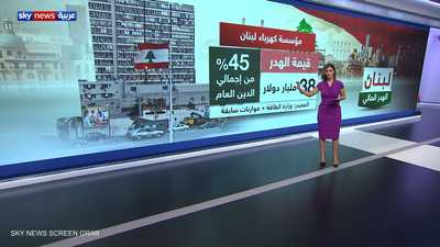 لبنان.. الهدر المالي