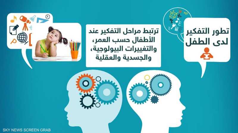 كيف يمكن تطوير مهارات التفكير لدى الأطفال؟