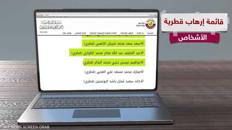 تقرير أميركي: قطر تدير محاكمات شكلية للإرهابيين