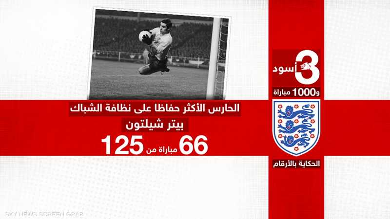 منتخب إنجلترا يستعد للمباراة الألف