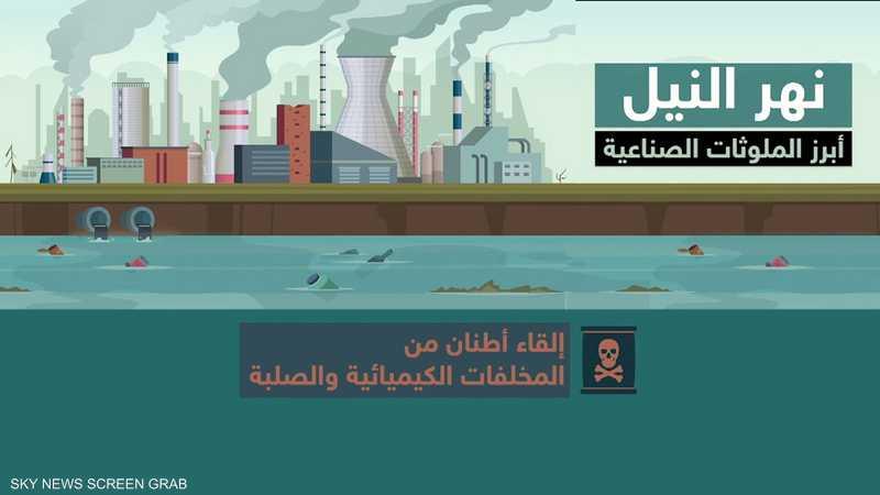 نهر النيل.. جهود مكثفة للحد من التلوث