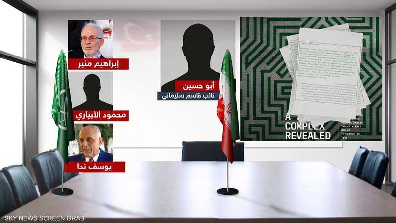 إيران وتركيا.. ومحاولة دعم الإخوان ضد مصر والسعودية