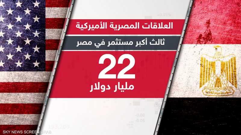 22 مليار دولار تدفقات استثمارية أميركية لمصر