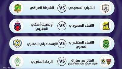 قمة مصرية في ربع نهائي بطولة الأندية العربية