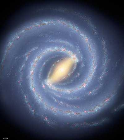 مجرة درب التبانة هائلة الحجم
