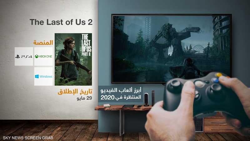 أبرز ألعاب الفيديو المنتظرة في عام 2020